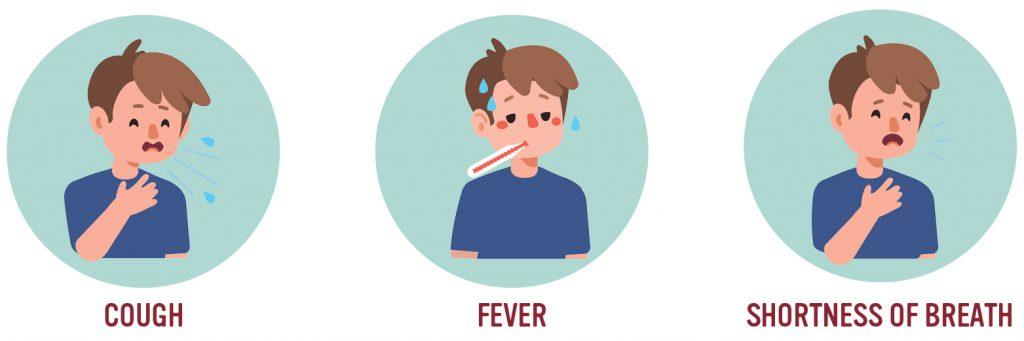 Covid-19 Symptoms 3